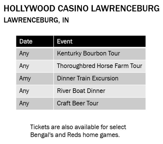 2019 Hollywood Casino Lawrenceburg In as