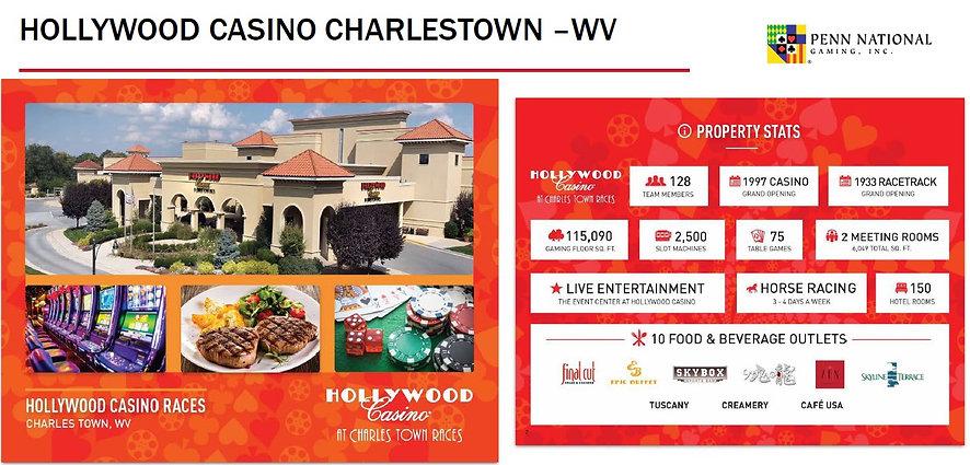 2021 Penn Gaming Hollywood Casino Charle