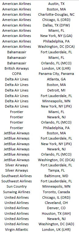 2021 Nassau Flights and Carriers as of Sept 14th.jpg