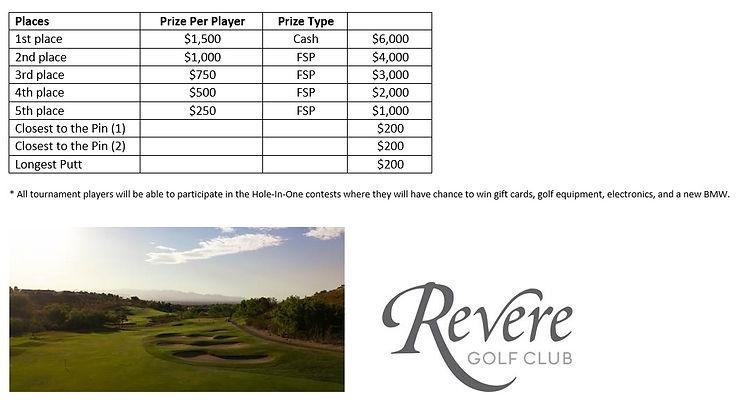 2021 M Resort Golf Trn Oct pg 1.jpg