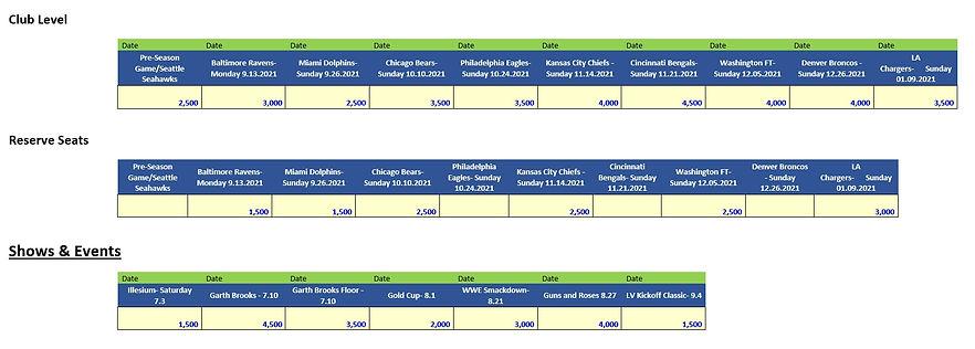 2021 M Resort Las Vegas Football and Events with criteria.jpg
