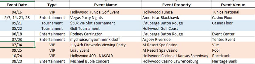 2021 Penn Events as of May 12th.jpg