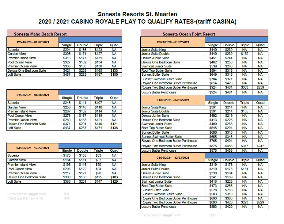 2021 Sonesta Resorts St. Maarten Casino