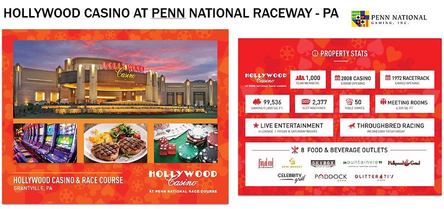 2021 Hollywood Casino at Penn National R