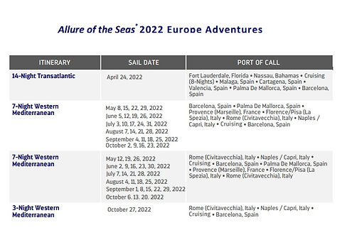 2022 Royal Europe Allure of the Seas.jpg