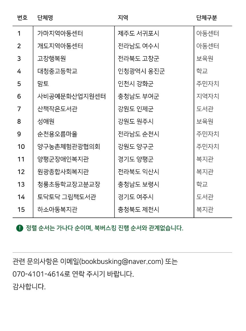 북버스킹 수혜처-01.png