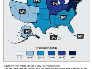 Increasing Precipitation Chart