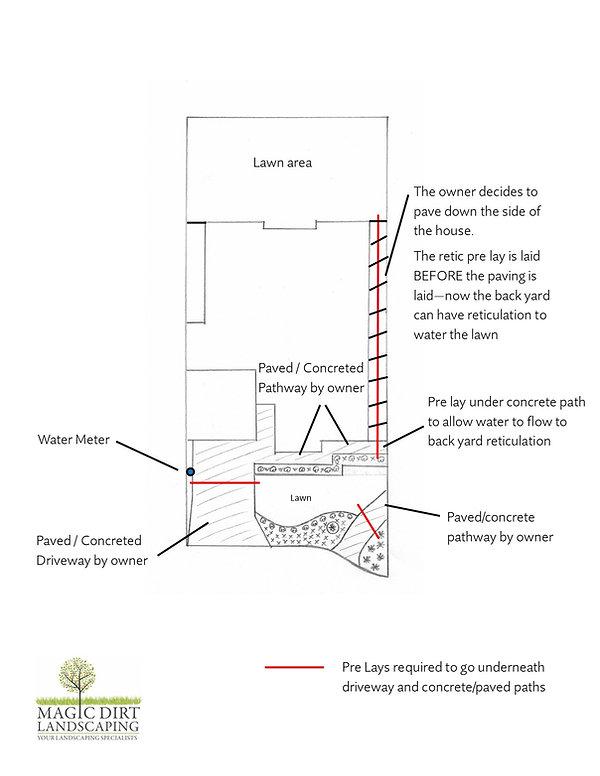 Pre lays Diagram 2.jpg
