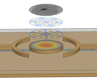 """A Radar for Cells"" Single-Cell Analysis Microwave Sensors Microfluidics"