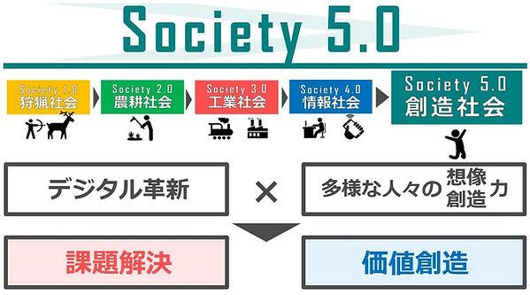 Society 5.0について.jpg
