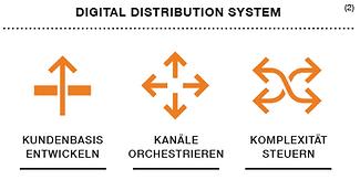 iVP_digital_distribution_system.png