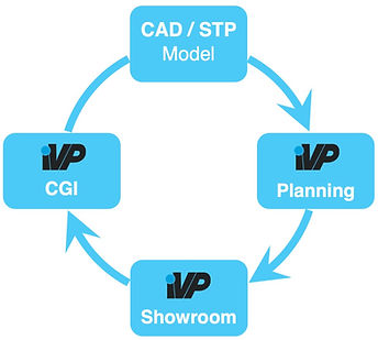 iVP_CAD_Oneflowproduction.jpg