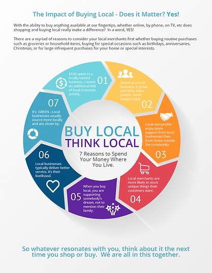 shop-local-infographic.png