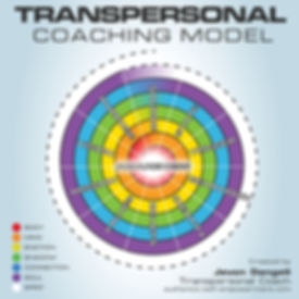 Transpersonal-Coaching-Model.jpg