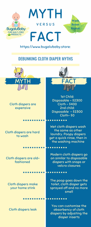 Myth vs. Fact Debunking Cloth Diaper Myths