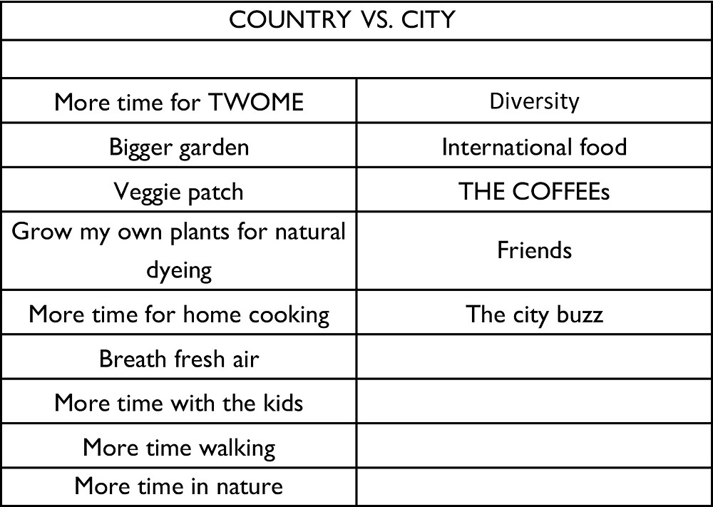 country vs. city