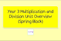 Year 3 Multiplication and Division Unit Overview