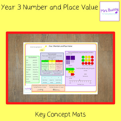 Key Concept Mats (Year 3 Number and Place Value)
