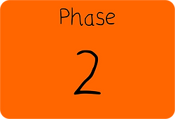 Phase 2 resources