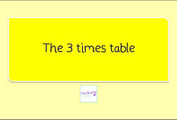 Year 3 Multiplication and Division The 3 times table