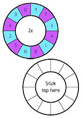 Lift the flap multiplication and division wheels