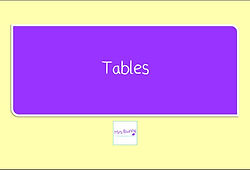 Year 3 Statistics tables