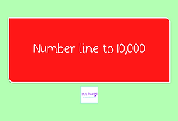 number line to 10000