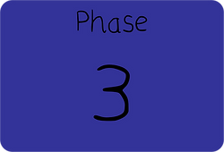 Phase 3 resources
