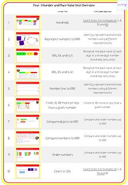 Unit overview.PNG