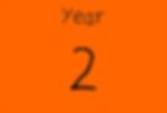 Year 2 maths resources