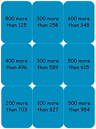 Add and subtract multiples of 10 and 100