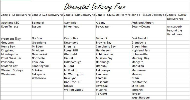 Delivery Fees 2021.JPG