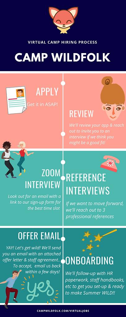 virtual hiring.png
