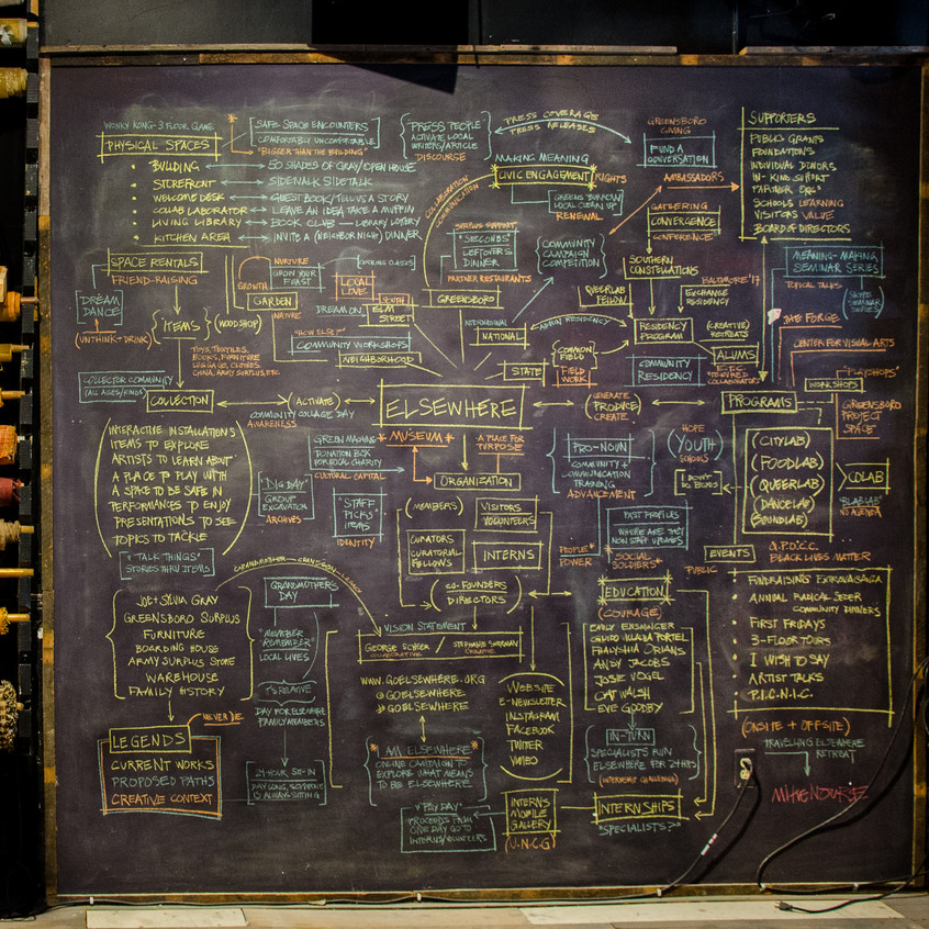 Untitled (Chalk Mind Map), Mike Nourse (Chicago, IL). March 2017. Courtesy of Elsewhere Museum.
