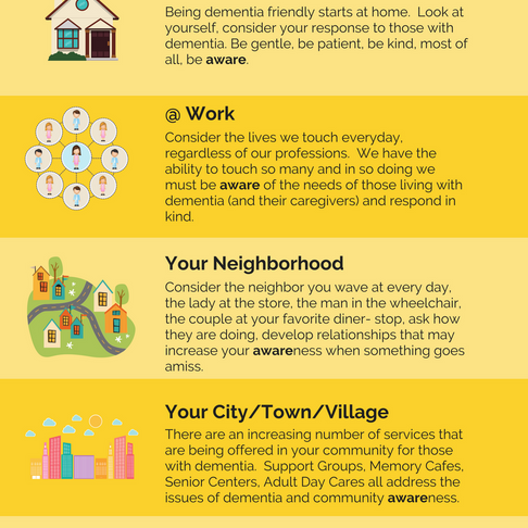 Be Dementia Friendly – An Infographic! — Be Dementia Friendly: Where Safe Communities Are All The Bu