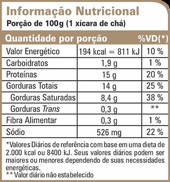 Tabela Molho_QuatroQueijos.png