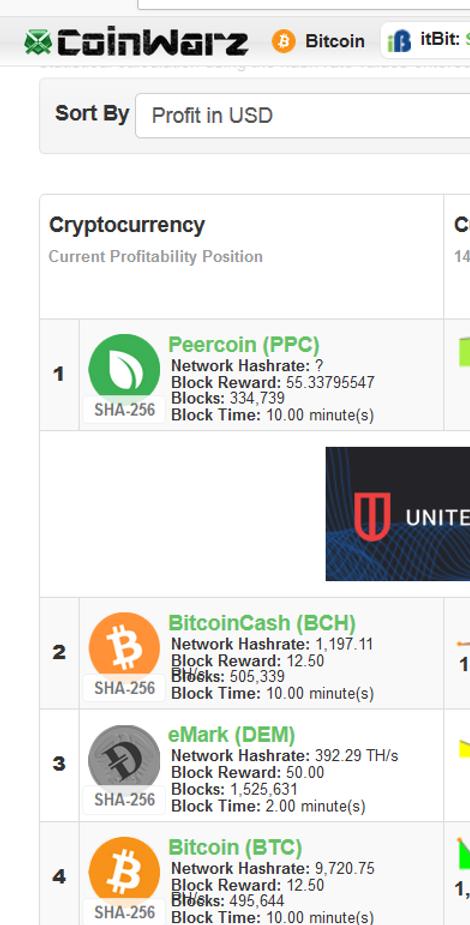 Bitcoin Mining Asic Profitability Calculator Btc Mining