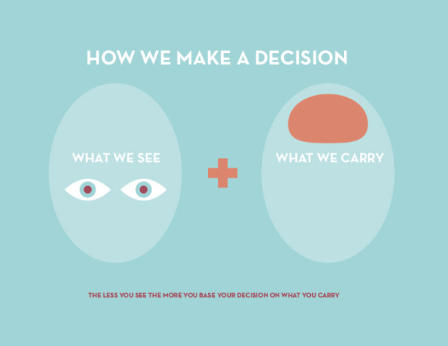 3decisionsdecisions.jpg