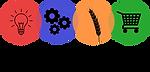 ESALQ Food_logo