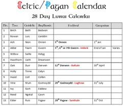 Pagan/Celtic Calendar