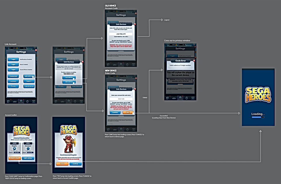 UserAuthorizationFlow.png