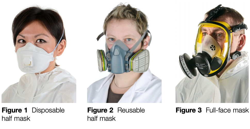 RPE, Respiratory Protection, Health and Safety, Occupational Hygiene, Fit2fit.