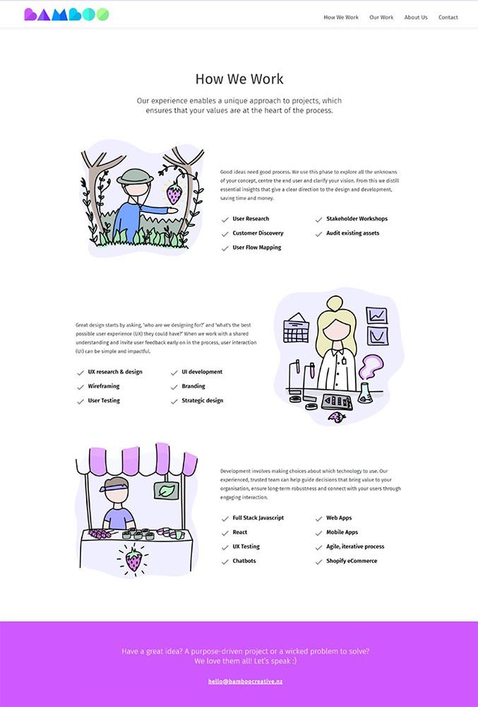 Custom Website Illustrations