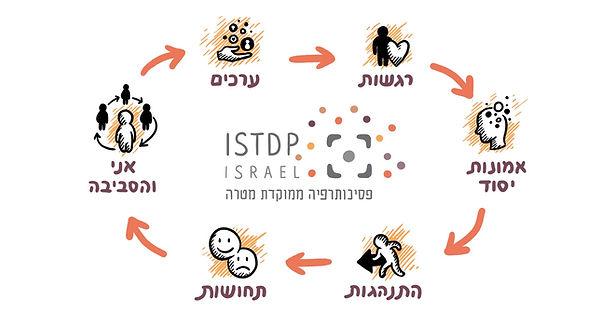 ISTDP_09_edited.jpg