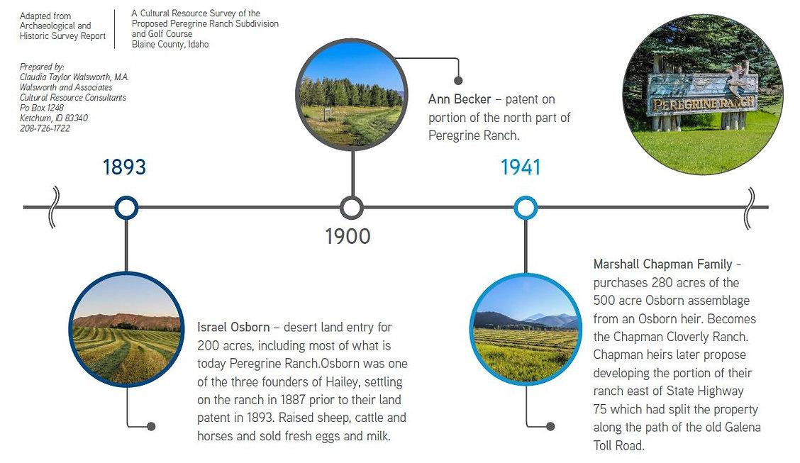 Peregrine Ranch History.JPG