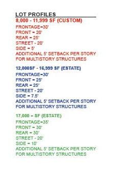 Phase 11 Lot Profile.JPG