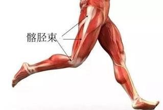 跑步引起的膝盖痛能治好吗?