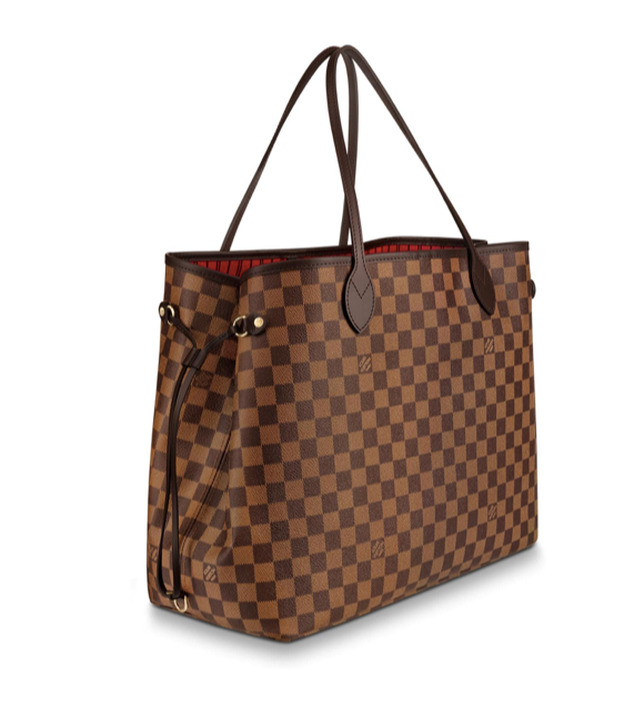 Women's Style and Fashion Blog - Louis Vuitton Neverfull Review and Recommendation