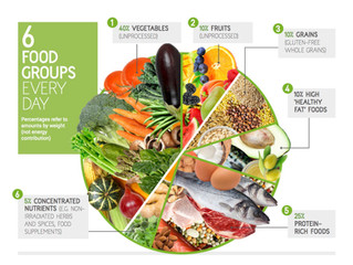 Eat Real Food - A Focus on Quality