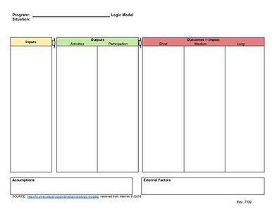 Logic Model_WorksheetTableformat-page-00